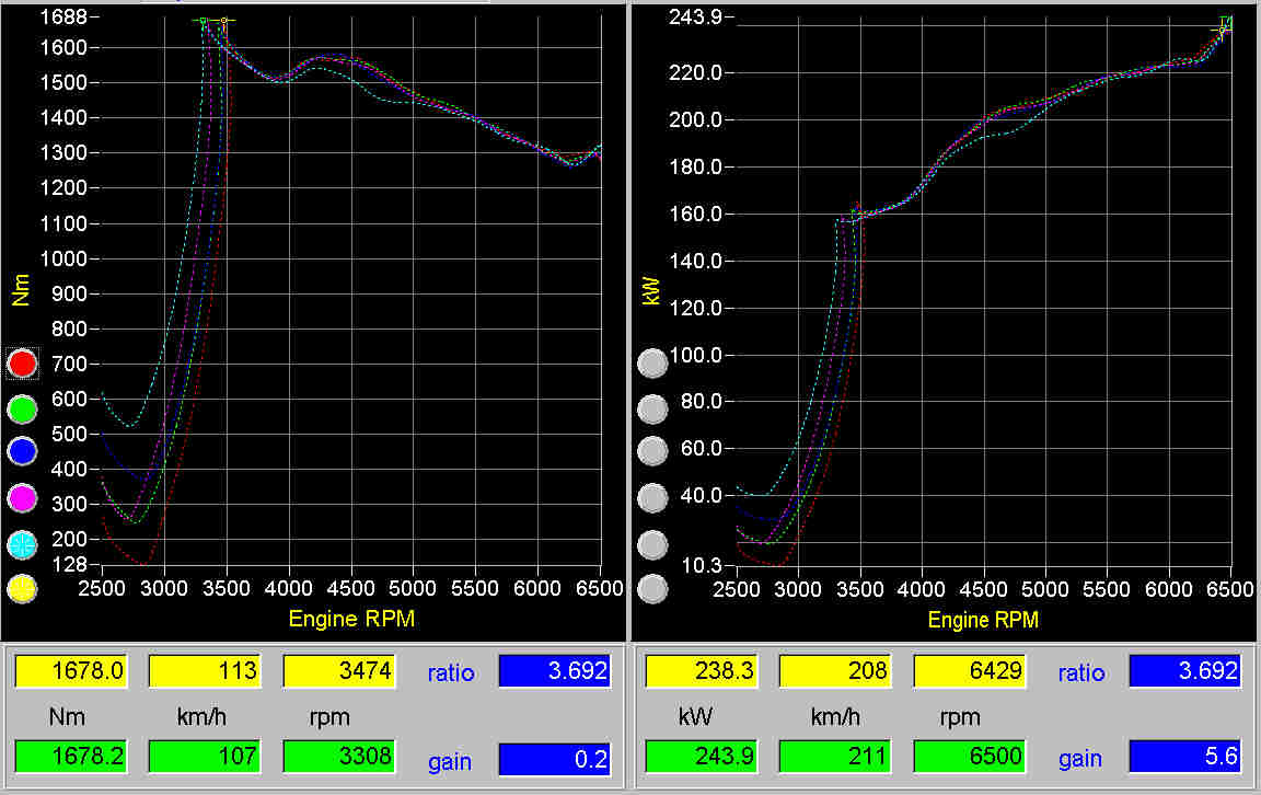 Porsche 928 Gt Modified Engine Brisbane Dyno Tuning By Diagram 1990 Porcshe Maps Remapped With Stage 1 Jds Tuned Ecu
